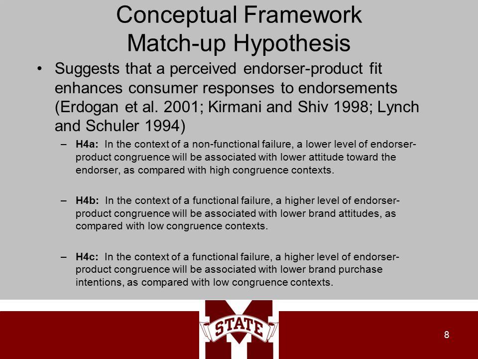 Conceptual Framework Match-up Hypothesis Suggests that a perceived endorser-product fit enhances consumer responses to endorsements (Erdogan et al.