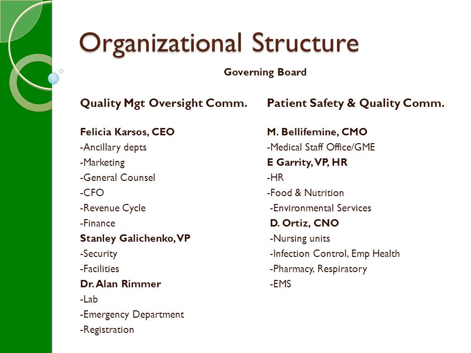Organizational Structure Governing Board Quality Mgt Oversight Comm.Patient Safety & Quality Comm.