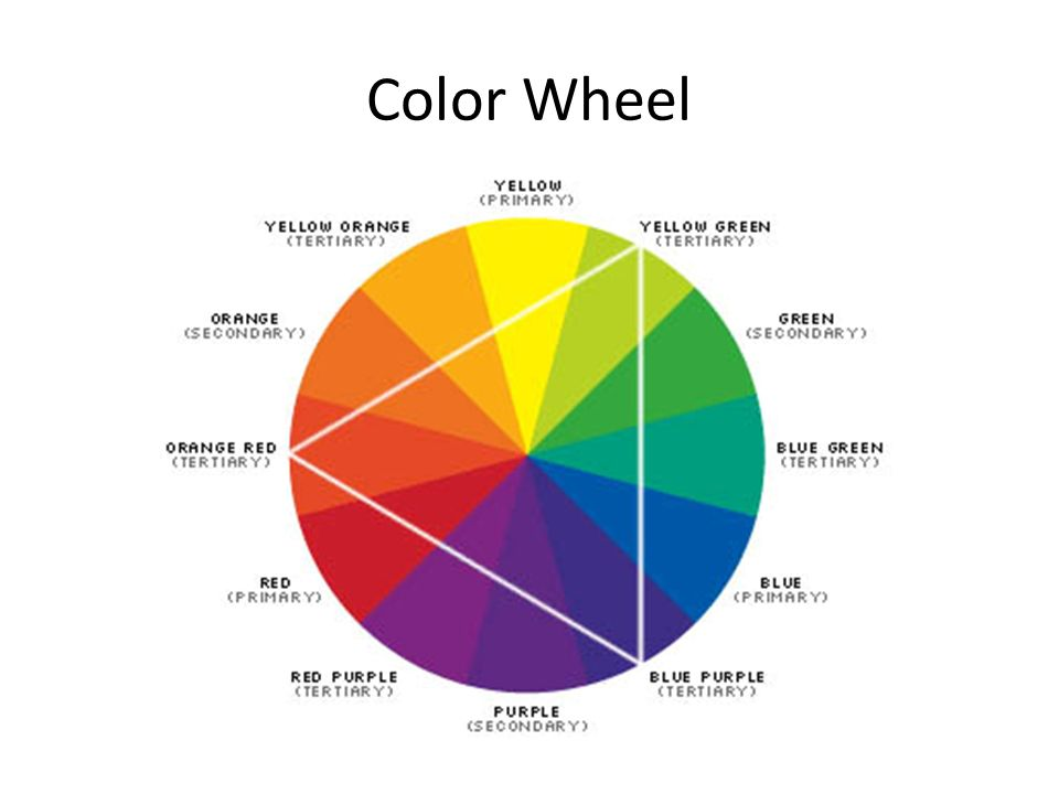 2 Color Wheel 3 What Are The Three Primary Colors