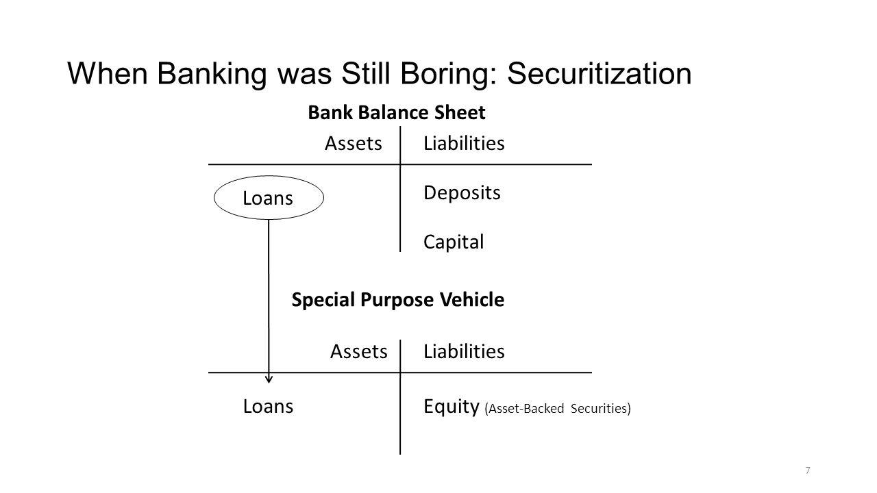special purpose bank