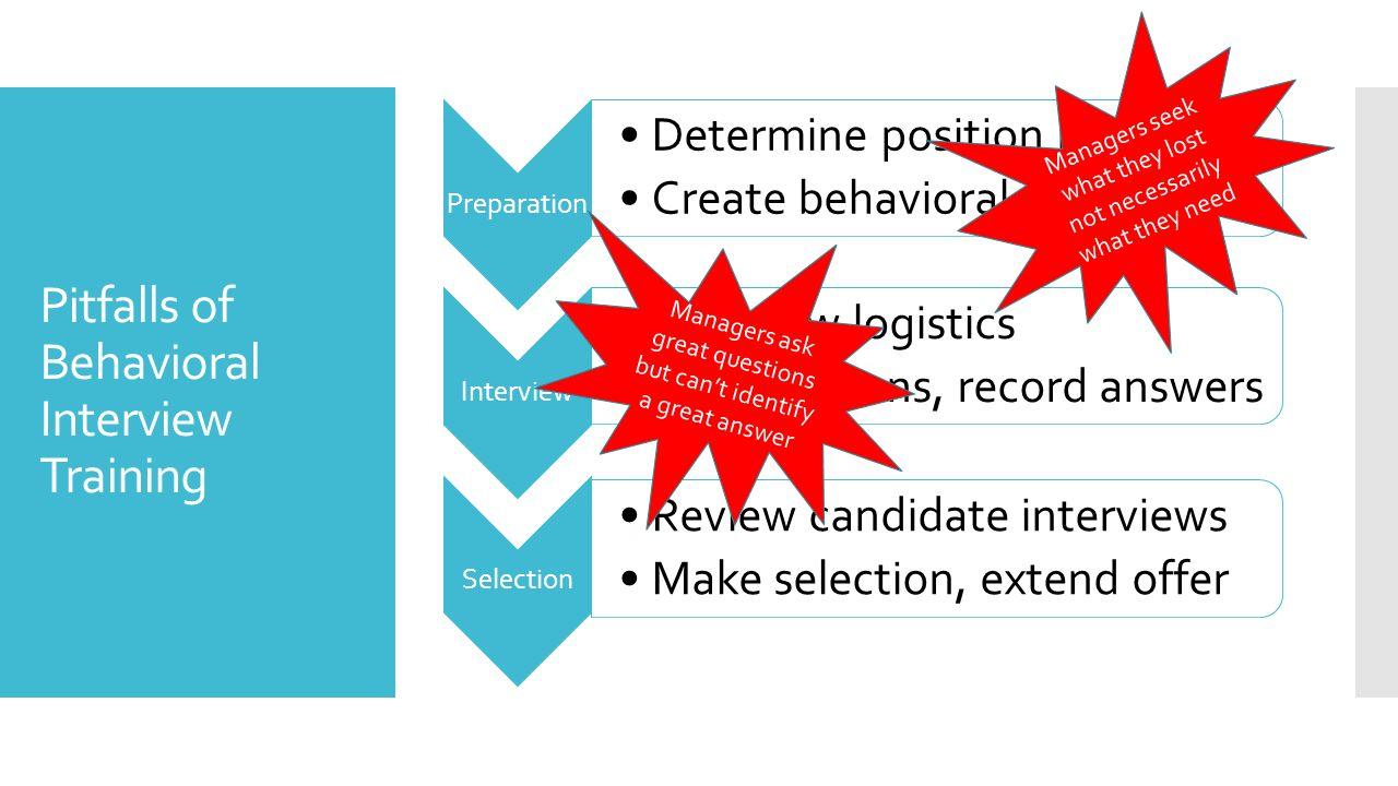 behavioral interviewing for hiring success barbara rutkowski 11 pitfalls of behavioral interview