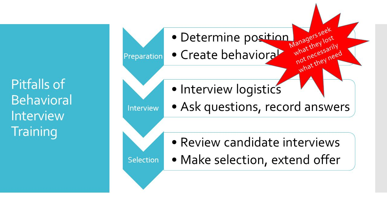 behavioral interviewing for hiring success barbara rutkowski 5 pitfalls of behavioral interview training