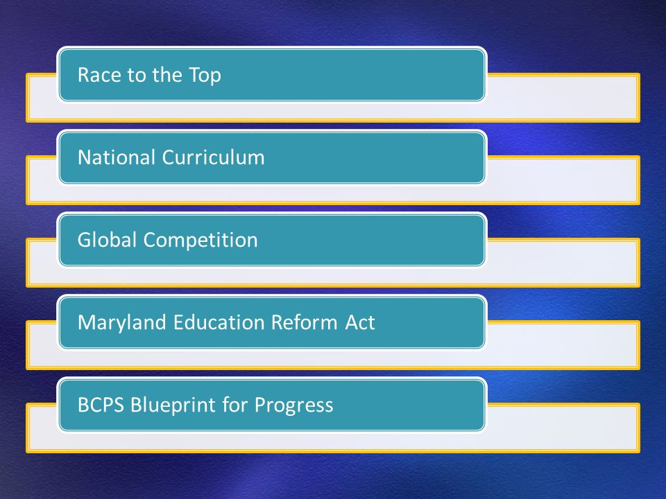 Baltimore county public schools office of equity and assurance in 3 race to the topnational curriculumglobal competitionmaryland education reform actbcps blueprint for progress malvernweather Image collections