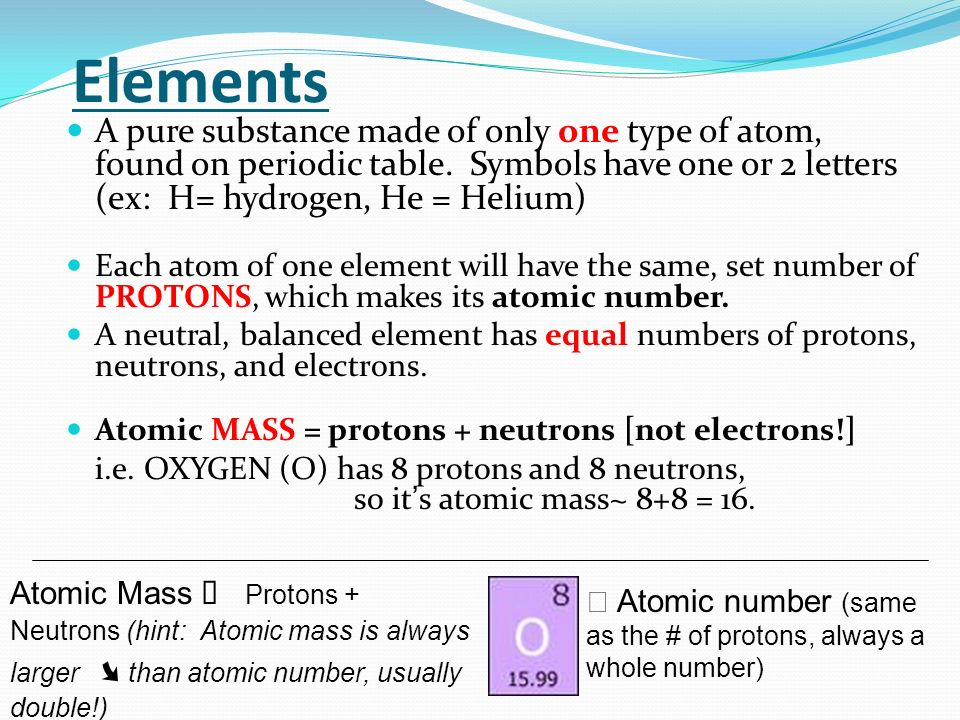 Mrs h anderson atoms the smallest unit of matter atoms made elements a pure substance made of only one type of atom found on periodic table urtaz Gallery
