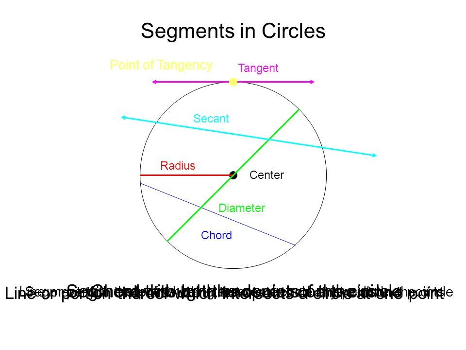 IXL  Find the radius or diameter of a circle Geometry