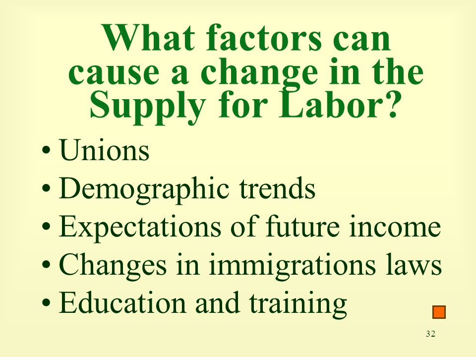 32 What factors can cause a change in the Supply for Labor.