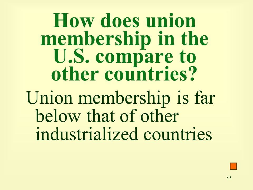 35 How does union membership in the U.S. compare to other countries.