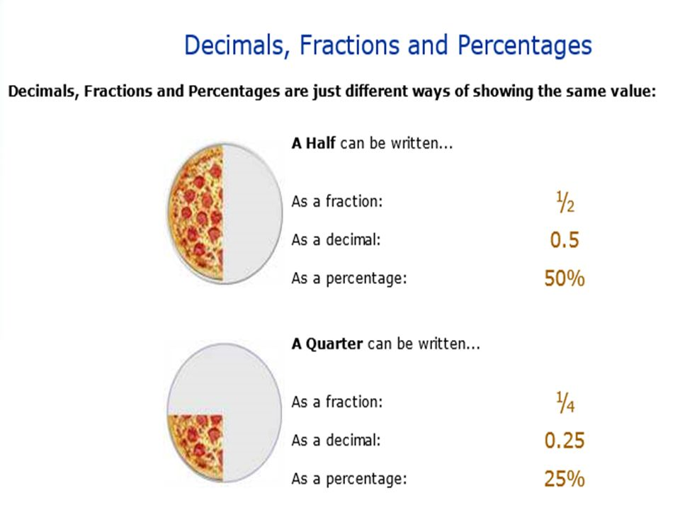 Decimal is the name given to one of the ways to write part of a ...