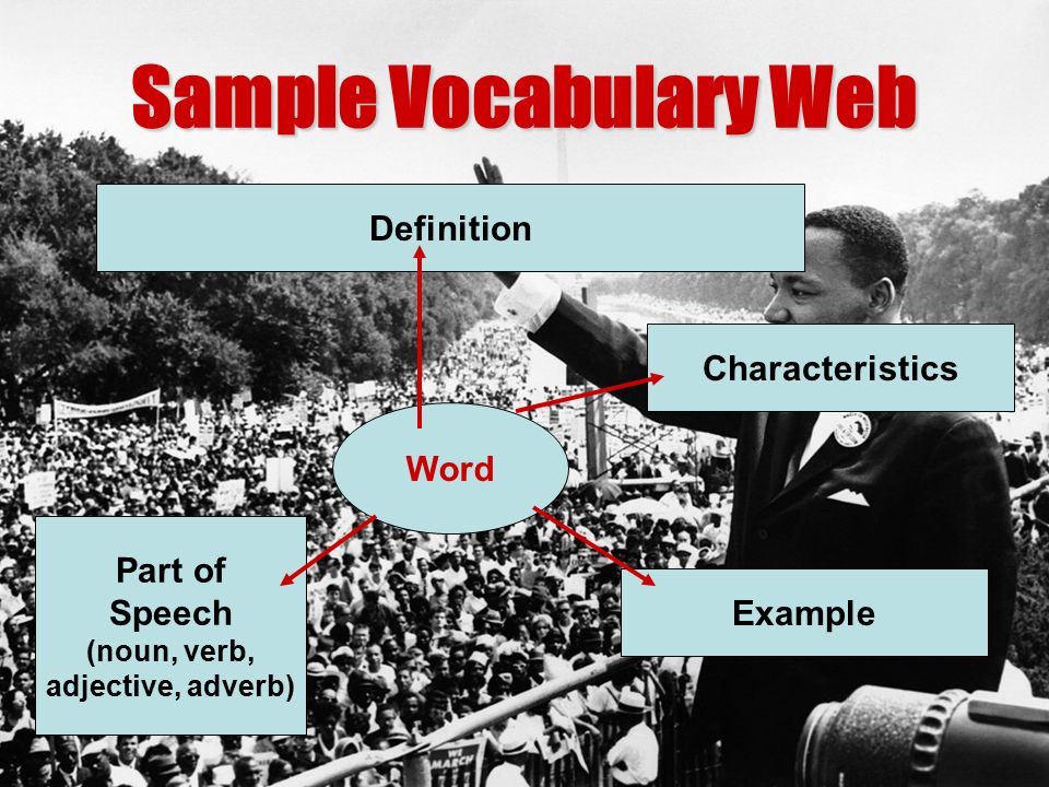 Vocabulary webs speech webs must include vocabulary wordvocabulary 2 sample vocabulary web word definition example part of speech noun verb adjective adverb characteristics publicscrutiny Images