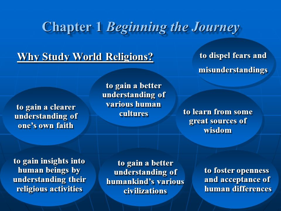 Exploring The Religions Of Our World Chapter Beginning The - Various religions in the world