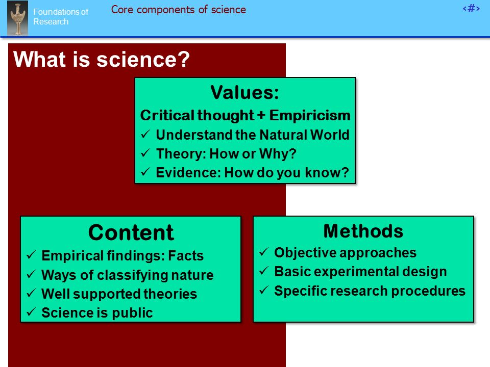 Foundations of Research 14 Core components of science What is science.