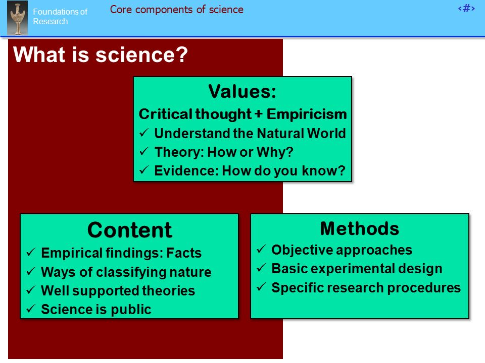Foundations of Research 15 Core components of science What is science.