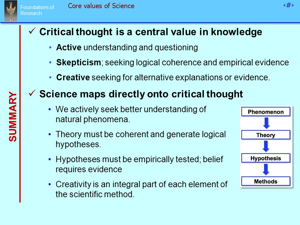 Foundations of Research 21 Core values of Science Critical thought is a central value in knowledge Active understanding and questioning Skepticism; seeking logical coherence and empirical evidence Creative seeking for alternative explanations or evidence.