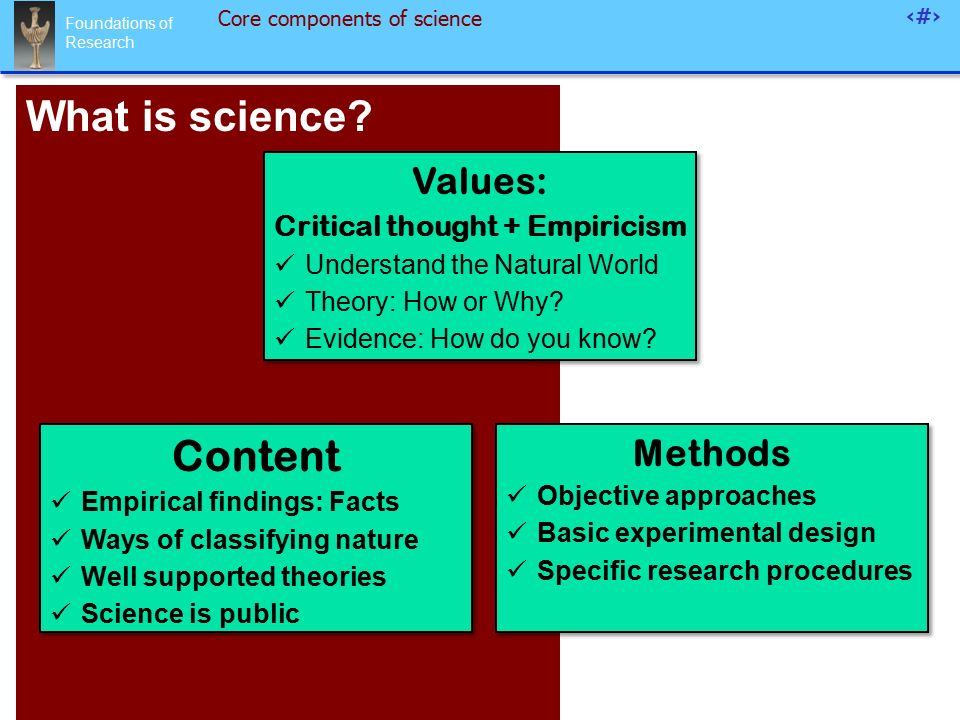 Foundations of Research 4 Core components of science What is science.