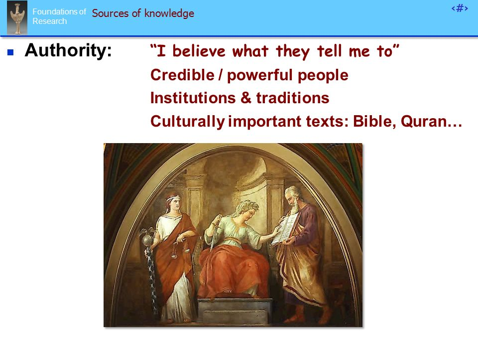 Foundations of Research 60 Sources of knowledge Authority: I believe what they tell me to Credible / powerful people Institutions & traditions Culturally important texts: Bible, Quran…