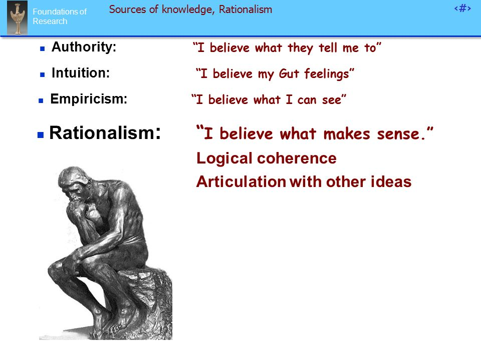 Foundations of Research 63 Intuition: I believe my Gut feelings Empiricism: I believe what I can see Authority: I believe what they tell me to Sources of knowledge, Rationalism Rationalism : I believe what makes sense. Logical coherence Articulation with other ideas