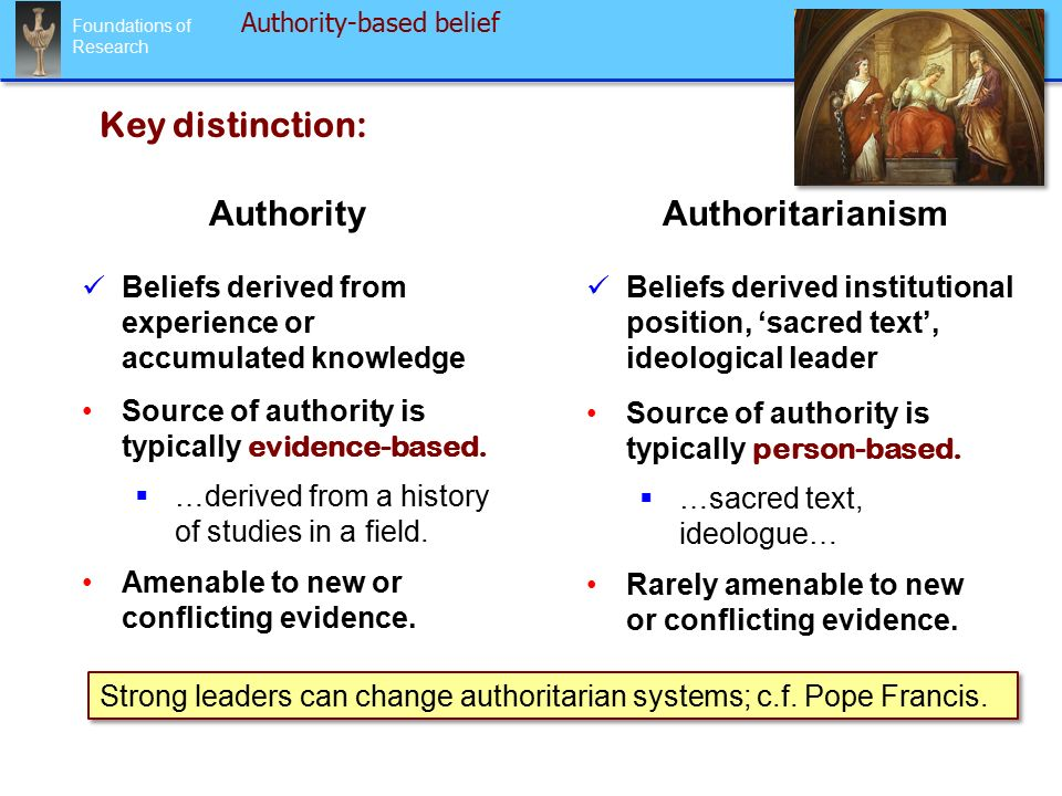 Foundations of Research 67 Authority-based belief Key distinction: Authority Beliefs derived from experience or accumulated knowledge Authoritarianism Beliefs derived institutional position, 'sacred text', ideological leader Source of authority is typically evidence-based.