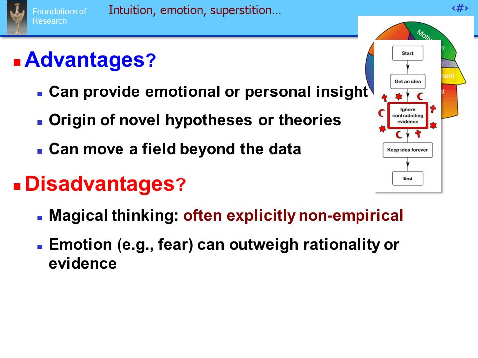 Foundations of Research 72 Intuition, emotion, superstition… Advantages .