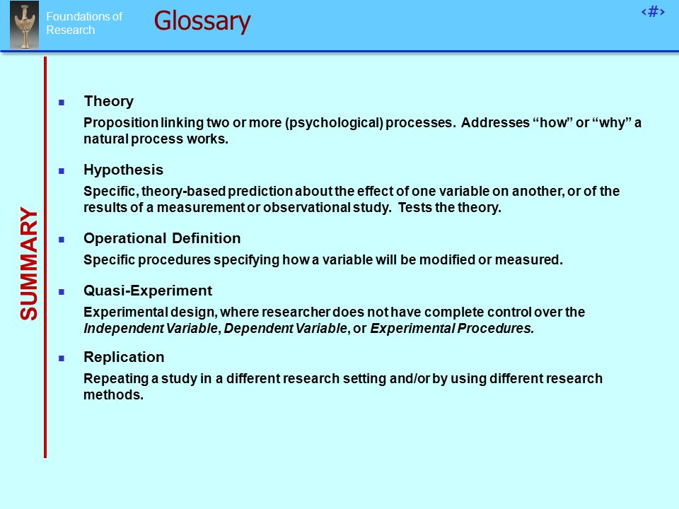 Foundations of Research 97 Glossary Theory Proposition linking two or more (psychological) processes.