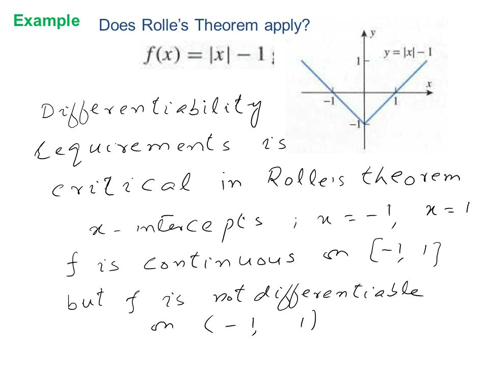 Calculus and Analytical Geometry Lecture # 15 MTH ppt download