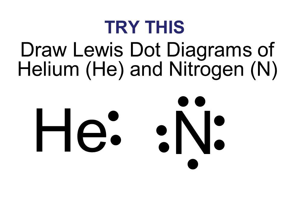 slide_7 nitrogen lewis dot diagram nitrogen lewis structure \u2022 wiring  at soozxer.org