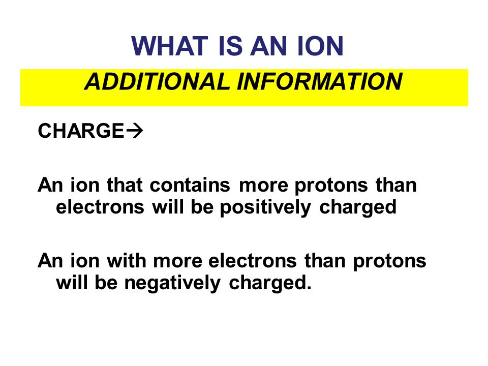 Unit 1 Chemical Bonding: Ionic 1.3 What are ions and how do they ...