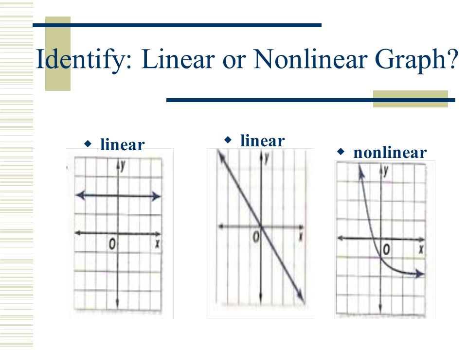 Linear and nonlinear functions identifying functions on tables 6 identify ccuart Images