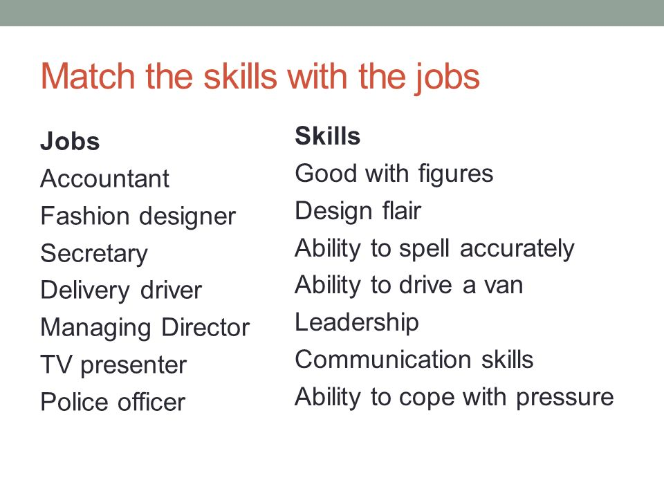 Job Descriptions Lesson Objective: To Understand The Importance Of