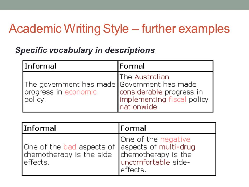 Academic Essays Help-Write My Academic Essay for Me