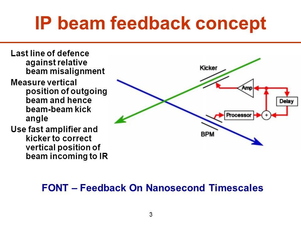Bett Position 1 feedback on nanosecond timescales font philip burrows neven