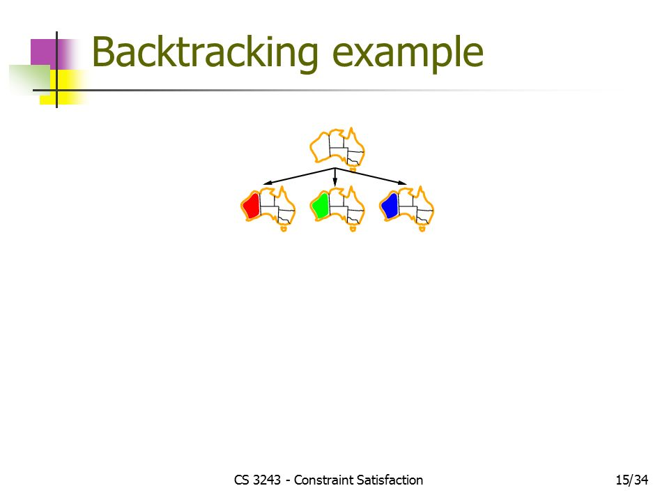 CS Constraint Satisfaction1534/ Backtracking example