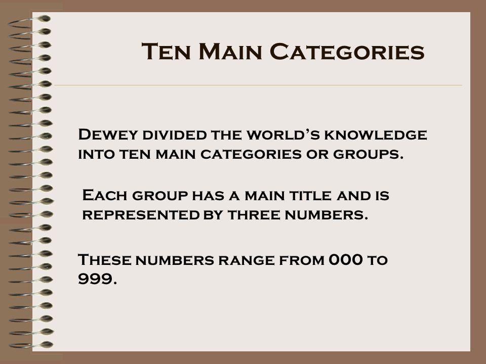 Free Printable Dewey Decimal Worksheets dewey decimal system – Dewey Decimal System Worksheet