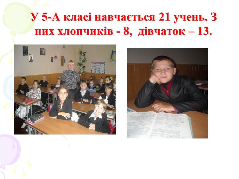 У 5-А класі навчається 21 учень. З них хлопчиків - 8, дівчаток – 13.