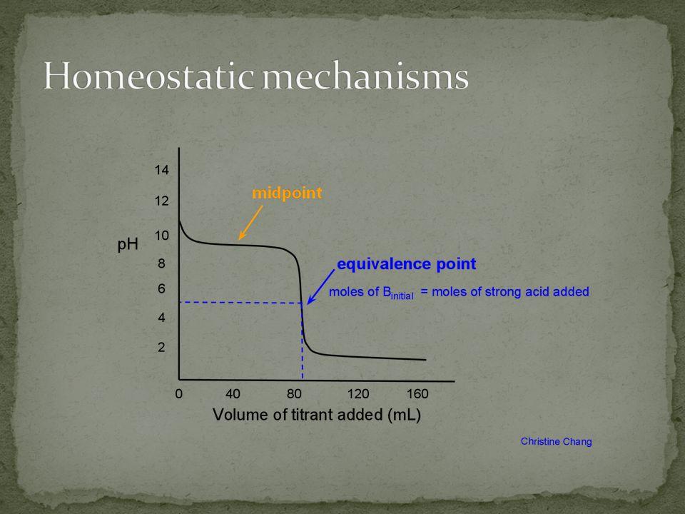 What makes glucose acidic