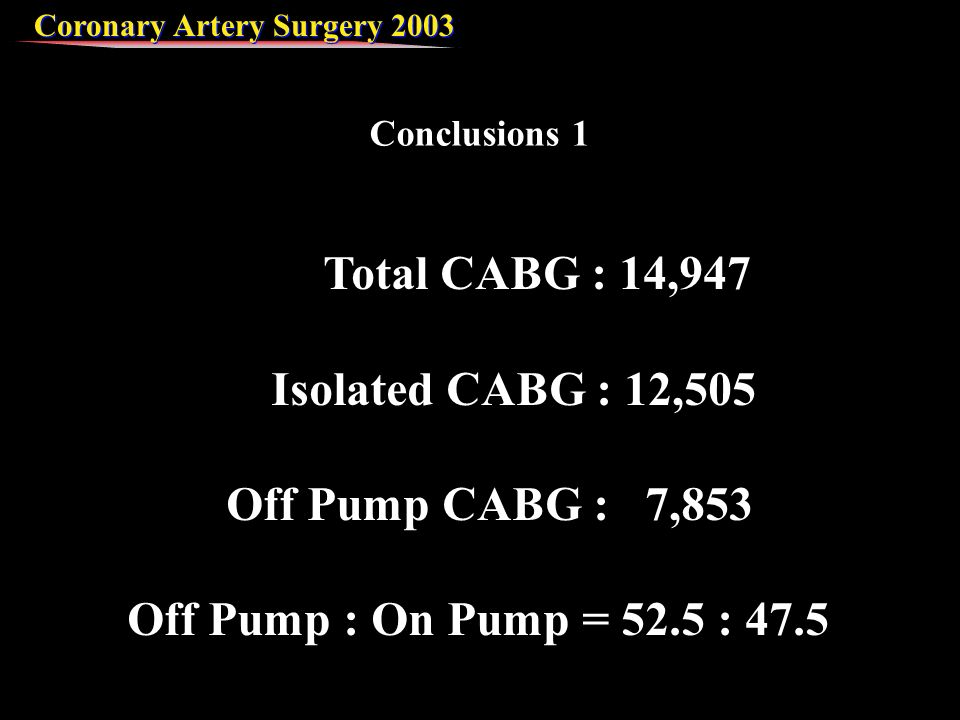 Coronary Artery Surgery 2003 Total CABG : 14,947 Isolated CABG : 12,505 Off Pump CABG : 7,853 Off Pump : On Pump = 52.5 : 47.5 Conclusions 1