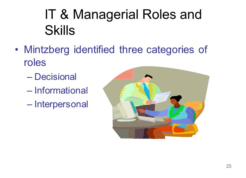 25 IT & Managerial Roles and Skills Mintzberg identified three categories of roles –Decisional –Informational –Interpersonal
