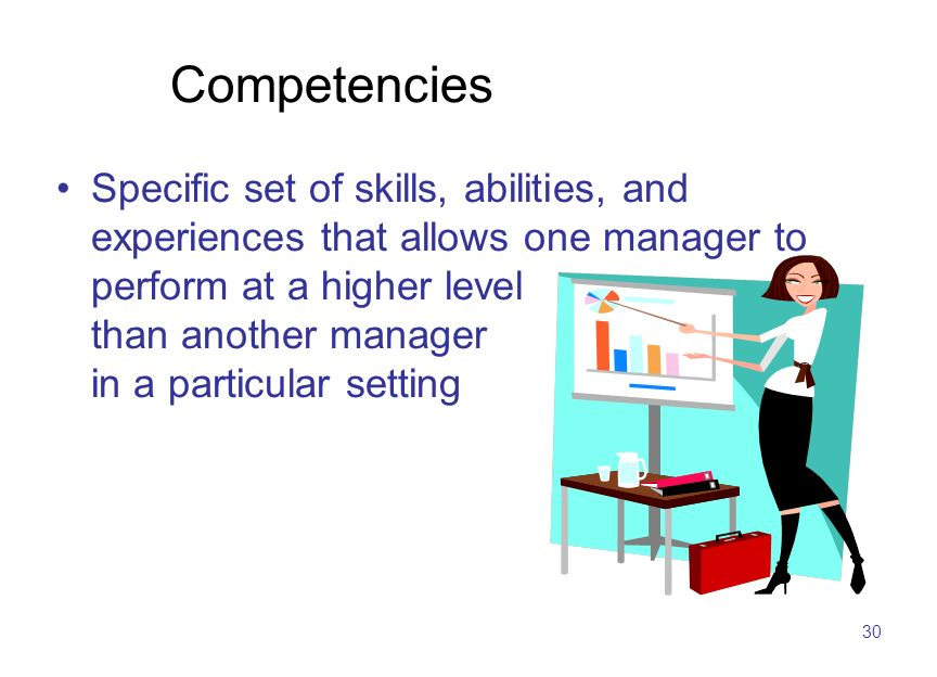 30 Competencies Specific set of skills, abilities, and experiences that allows one manager to perform at a higher level than another manager in a part
