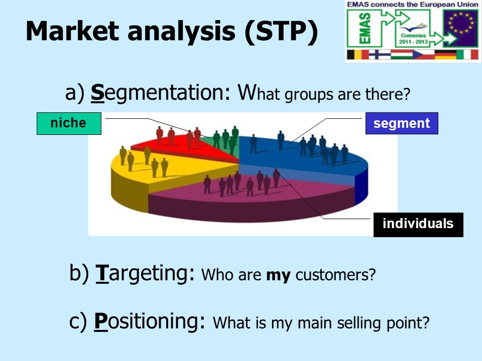 stp analysis of volkswagen The new beetle case study volkswagen's decision to switch new introduction forever new in india stp marketing mix forever new pune brand.