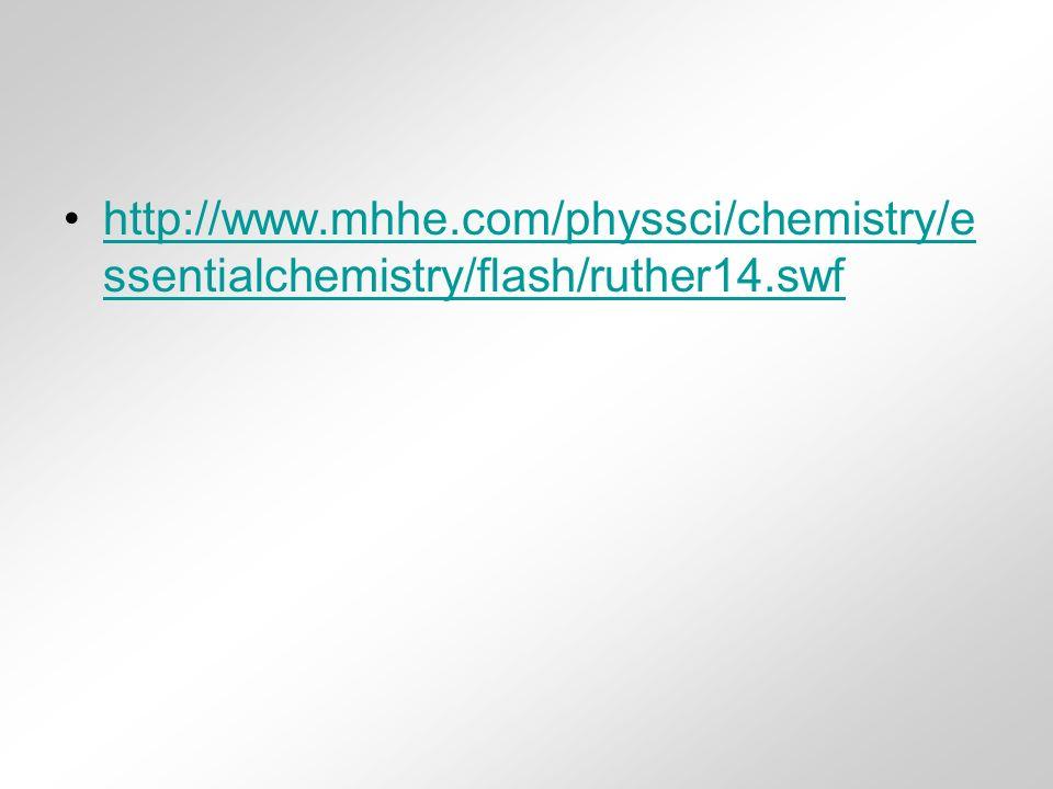 http://www.mhhe.com/physsci/chemistry/e ssentialchemistry/flash/ruther14.swfhttp://www.mhhe.com/physsci/chemistry/e ssentialchemistry/flash/ruther14.swf