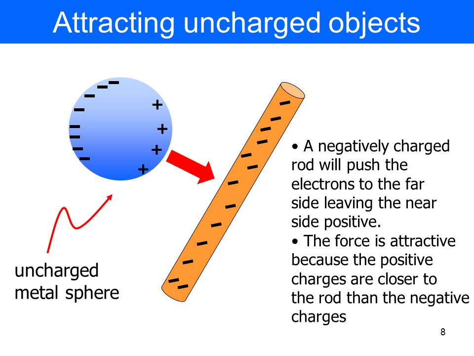 7 Example Object A has a charge of -5 C and object B has a charge of +5 C.