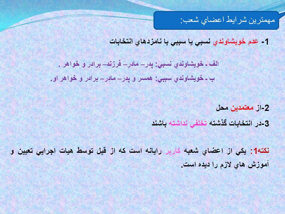 1- عدم خويشاوندي نسبي يا سببي با نامزدهاي انتخابات الف ـ خويشاوندي نسبي : پدر – مادر – فرزند – برادر و خواهر.