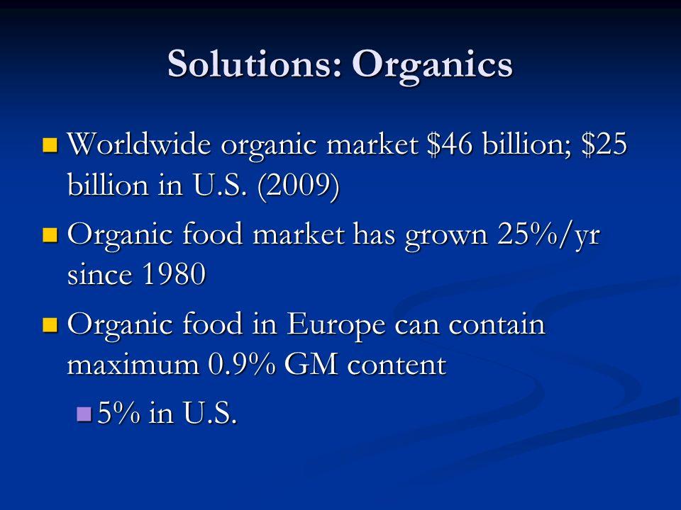 Solutions: Organics Worldwide organic market $46 billion; $25 billion in U.S.