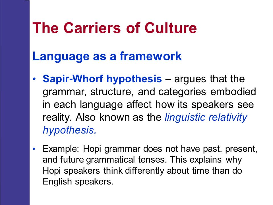 Chapter 2 Culture Chapter Outline Introduction To Culture