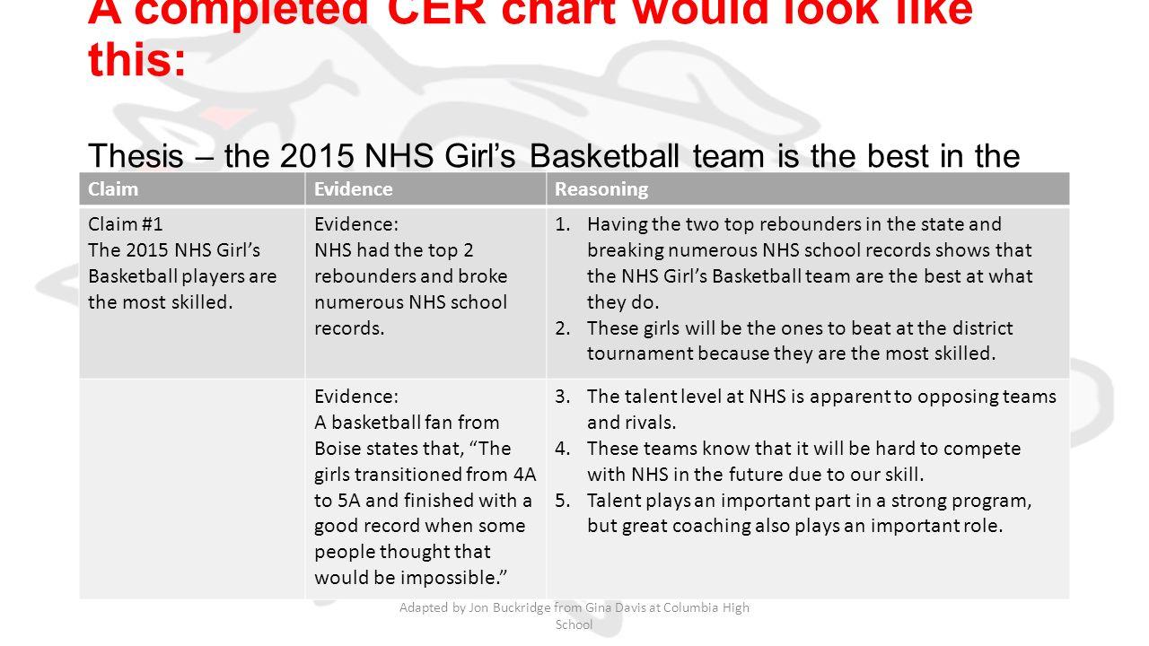 persuasive essay high school basketball