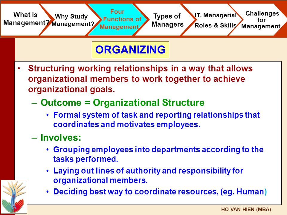 HO VAN HIEN (MBA) Structuring working relationships in a way that allows organizational members to work together to achieve organizational goals. –Out
