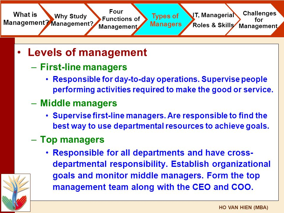 HO VAN HIEN (MBA) Levels of management –First-line managers Responsible for day-to-day operations. Supervise people performing activities required to