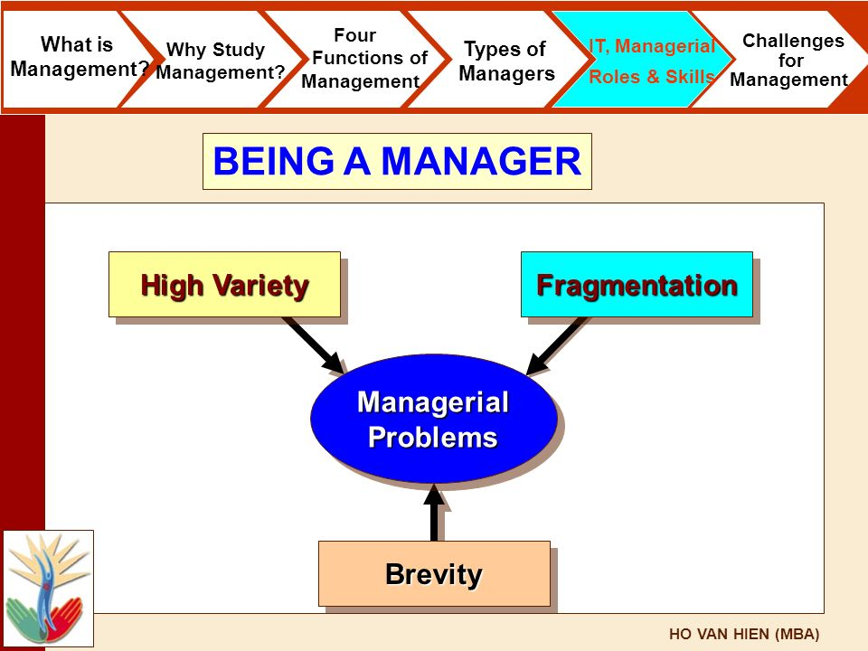 HO VAN HIEN (MBA) BrevityBrevity High Variety FragmentationFragmentation Managerial Problems What is Management? Why Study Management? Four Functions