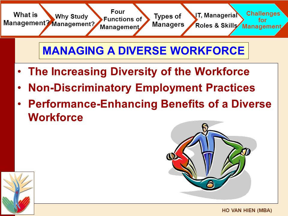 HO VAN HIEN (MBA) The Increasing Diversity of the Workforce Non-Discriminatory Employment Practices Performance-Enhancing Benefits of a Diverse Workfo