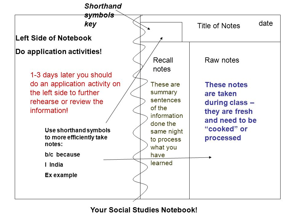 Column Note Taking Method What Is The Column Note Taking Method