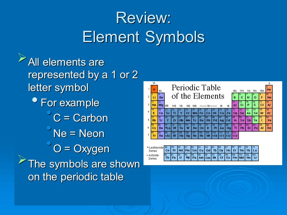 chemical equations putting chemical reactions into words ppt download 4 review element symbols flavorsomefo images - Periodic Table Symbols Into Words